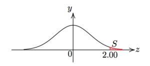 2016年センター試験数学2B「確率・統計」は二項分布と母比率の推定