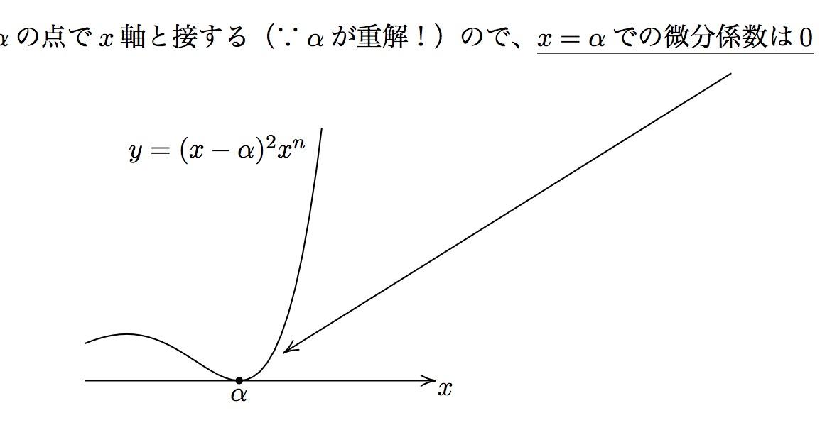 三項間漸化式の解法