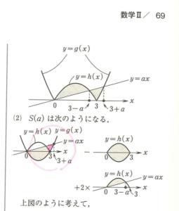 p.69斜線部追加